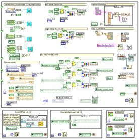 National Instruments LabVIEW 2011 screenshot