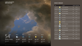 Microsoft Windows 8 Professional x64 64-bit Weather