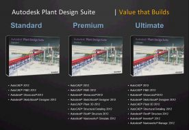 Autodesk Plant Design Suite Ultimate 2013 x64 screenshot