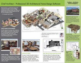 Chief Architect Premier 3D Architectural Home Design Software