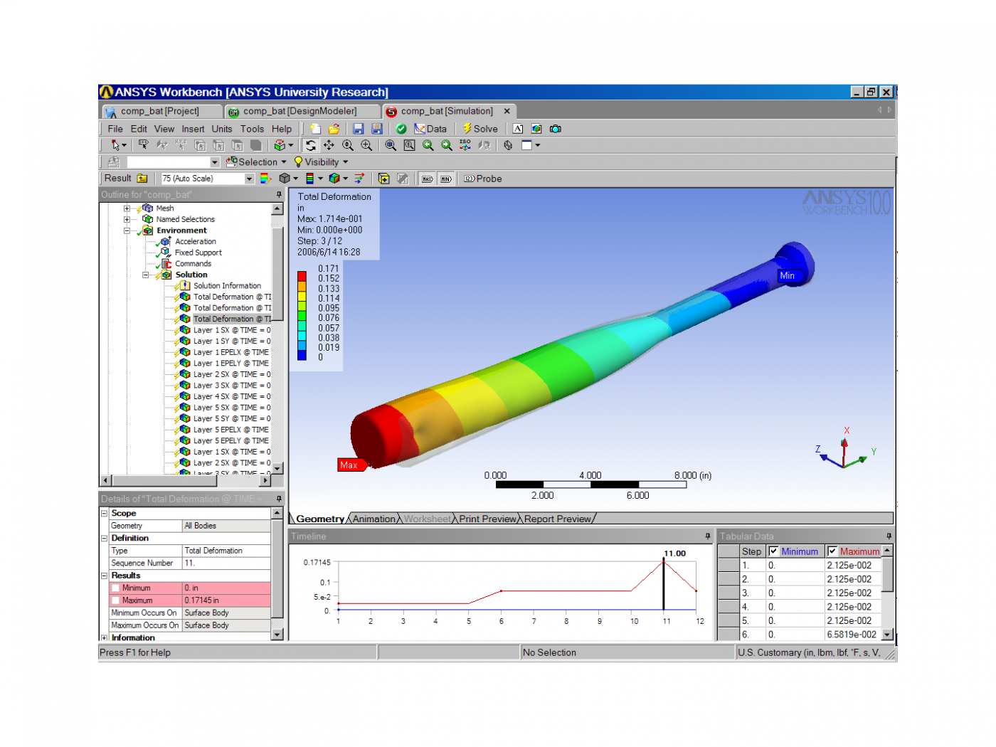Buy ANSYS Products 15 0 7 download for Windows :: DOWN CD - download