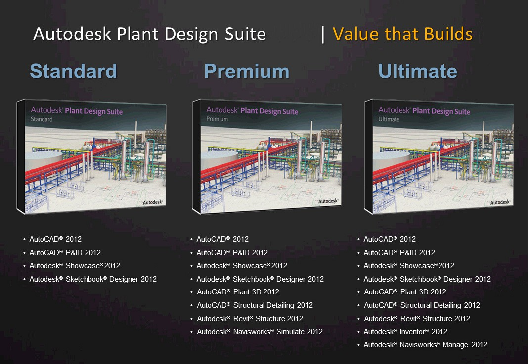 Buy Autodesk Product Design Suite Ultimate 2018 64 bit